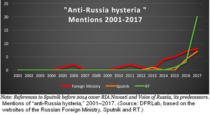L'hystérie anti-russe autre slogan favori de Laurent Brayard, Donetsk - Novorossia, Doni Press, Laurent Courtois