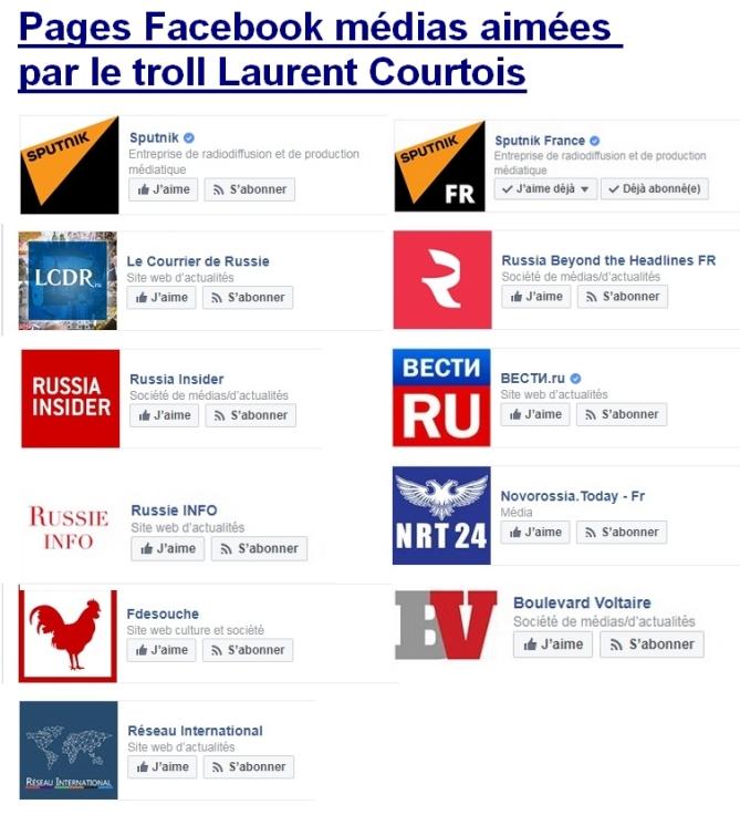 Le troll Laurent Courtois Laurent, la propagande du Kremlin et les médias de la fachosphère par Bernard Grua Agoravox Novorossia Donetsk