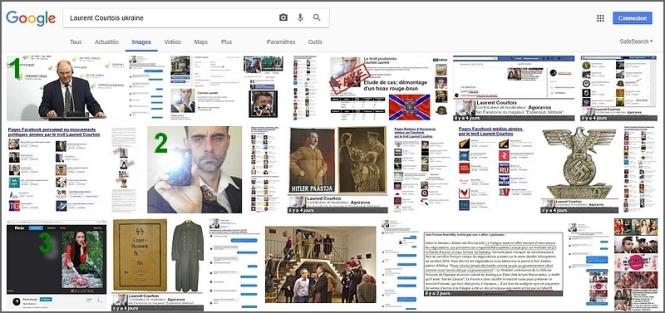 Laurent Courtois, troll-auteur d'Agoravox, résultats de la recherche google image Ukraine, fasciste