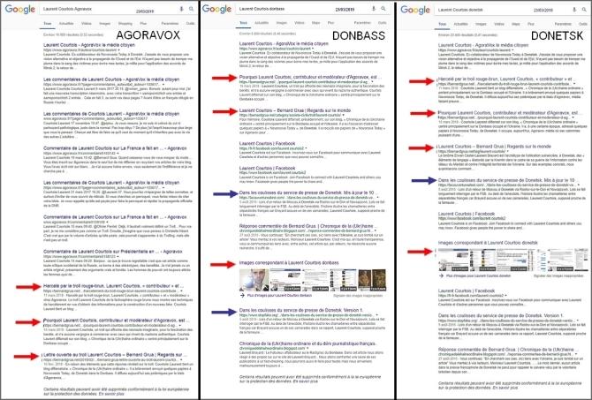 Laurent Courtois, troll-auteur d'Agoravox, résultat Google: Agoravox, Donbass et Donetsk
