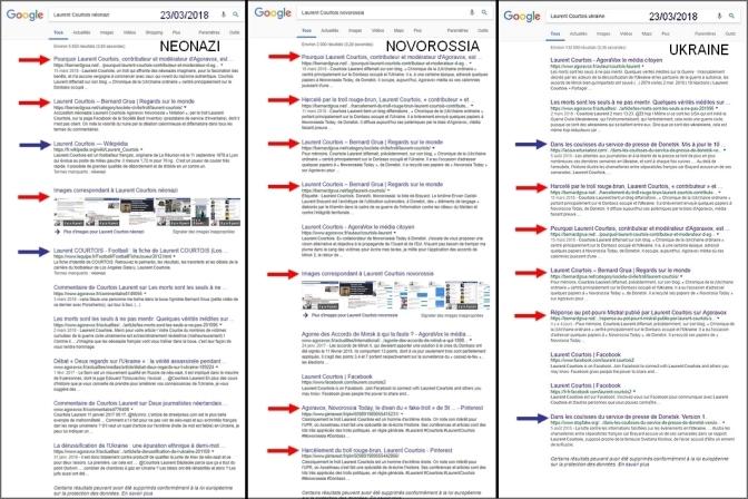Laurent Courtois, troll-auteur Agoravox, résultat recherches Google: néonazi, novorossia, Ukraine