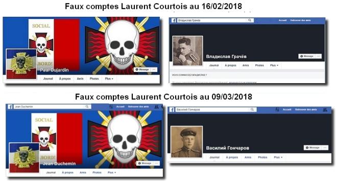 Vasilli Gontcharov et Jean Duchemi faux comptes Facebook troll Laurent Courtois Laurent, Agoravox, Novorossia, Donetsk