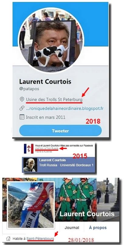 Profils du troll Courtois Laurent, Agoravox, Novorossia, Donetsk