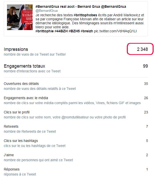 André Markowicz et Françoise Morvan  Affaire Hélène Roudier de Lara diffusion du tweet de demande
